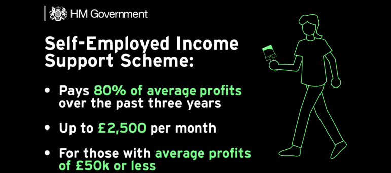Self Employed Income Support Scheme